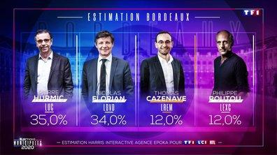 Élections municipales 2020 : Pierre Hurmic en tête à Bordeaux