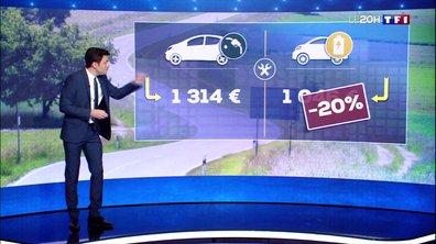 Électrique, hybride… Le match des voitures propres