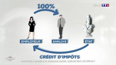 Employés à domicile et chômage partiel : comment ça marche ?