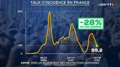 Épidémie : la France voit-elle le bout du tunnel ?