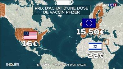 Epidémie : le vrai coût d'un vaccin