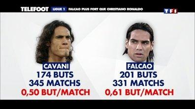 PSG-Monaco : Falcao-Cavani, le Tigre et le Matador
