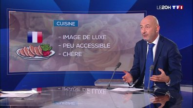 """François Lenglet : """"La cuisine française souffre de son image de luxe"""""""