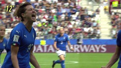 Jamaïque - Italie (0 - 1) : Voir le but de Girelli sur penalty en vidéo