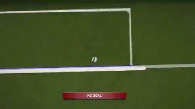 Italie : quand la goal line technology perd la tête !
