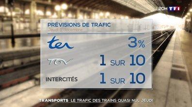 Grève : les prévisions de trafic SNCF et RATP