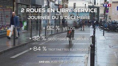 Grèves dans les transports : les Franciliens se ruent sur les vélos