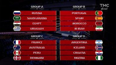 Coupe du monde 2018 : Le point sur le tirage au sort !