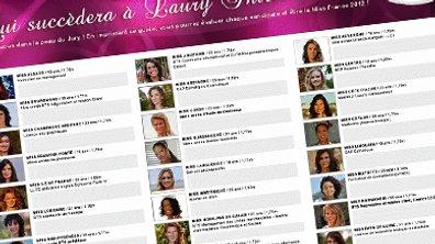 Imprimez le guide du jury et votez pour Miss France 2012 !