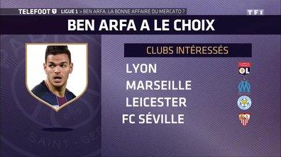 [EXCLU Téléfoot 15/04] – Mercato / Pisté par l'OL et l'OM, Ben Arfa n'exclut pas un avenir en Ligue 1
