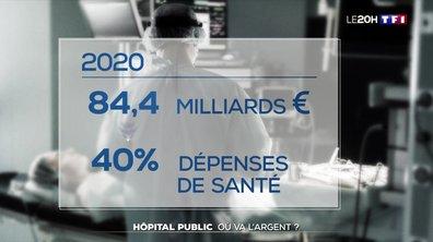 Hôpital public : où va le budget hospitalier ?