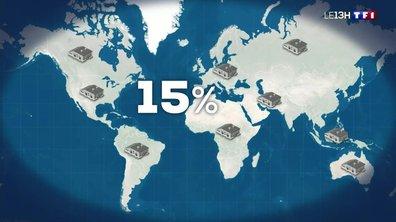 Imposition minimale des entreprises : ce qu'il faut savoir