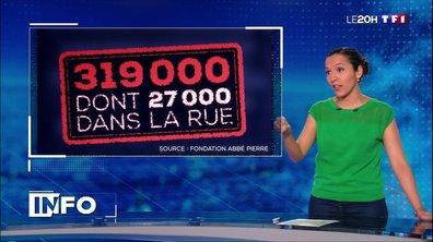 Info / Infox : Comment la Fondation Abbé Pierre arrive au chiffre des 300 000 sans domicile fixe en France ?