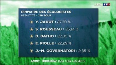 Jadot - Rousseau : duel à la primaire écologiste