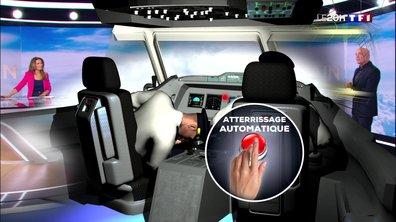 L'automatisation dans les avions de Demain