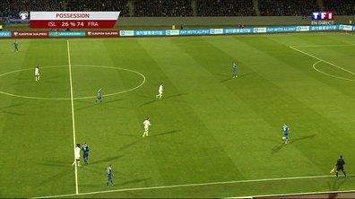 Islande - France (0 - 0) : L'hommage de Gregoire Margotton à Eugène Saccomano