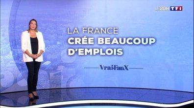 La France crée-t-elle beaucoup d'emplois ?