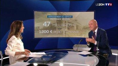 La mise au point de François Lenglet sur le déficit budgétaire de l'an 2021