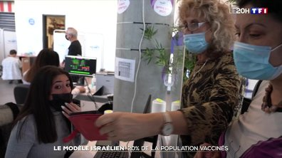 Le modèle israélien : 20% de la population vaccinés
