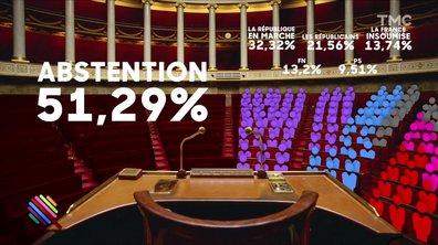 Législatives 2017 : l'abstention grande gagnante