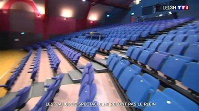 Les salles de spectacle ne font pas le plein