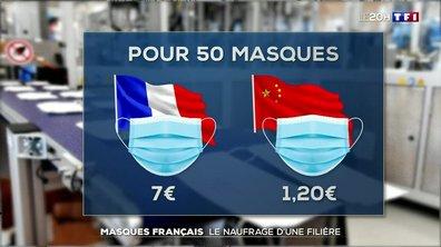 Masques : un fabricant français appelle à l'aide