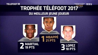 [EXCLU Téléfoot 17/12] - Trophée Téléfoot du Meilleur Espoir Français 2017 : Kylian Mbappé remporte la deuxième édition