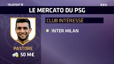 [EXCLU Téléfoot 07/01] - Mercato / PSG : Lucas intéressé par United, Pastore veut aller à l'Inter, Diarra ne fait pas l'unanimité