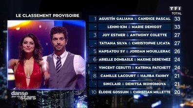 Agustin Galiana et Lenni-Kim en haut, Elodie Gossuin en bas du classement