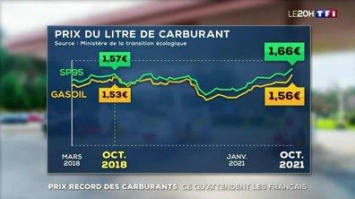 Prix record des carburants : ce qu'attendent les Français