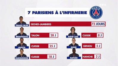 Ligue 1 – PSG : Une victoire et des soucis