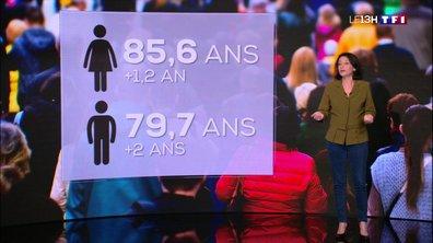 Que retenir du portrait annuel de la France dressé par l'Insee ?