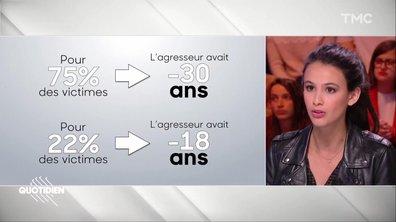 Les chiffres accablants de l'homophobie en France
