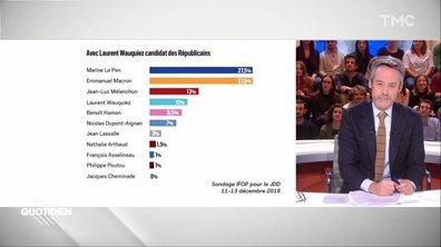 Si on rejouait l'élection, qui gagnerait ? (Spoiler : pas Wauquiez)