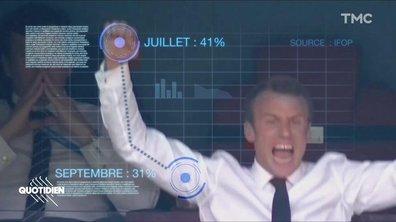Profession président : chute de popularité pour Macron (qui fait pire qu'Hollande)