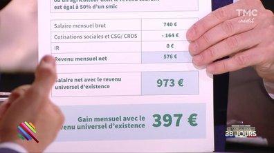 Le revenu universel : la mesure numéro 1 de Benoit Hamon