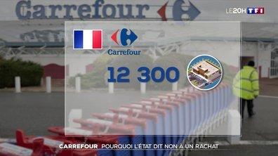 Rachat de Carrefour par Couche-Tard : pourquoi le gouvernement s'y oppose ?