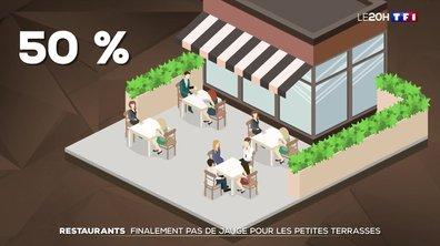 Réouverture des restaurants : des règles différentes pour les petites terrasses