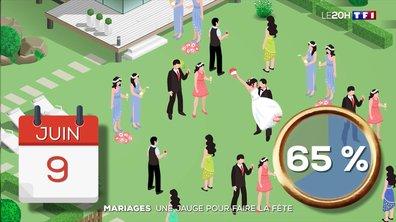 Reprise des mariages : les nouvelles règles