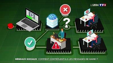 Réseaux sociaux : comment contrôlent-ils les messages de haine ?