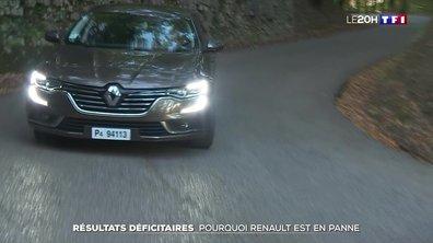 Résultats déficitaires : pourquoi Renault est en panne ?