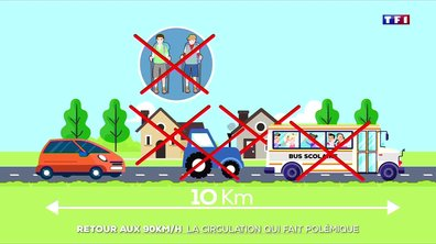 Retour aux 90 km/h : la circulaire qui fait polémique