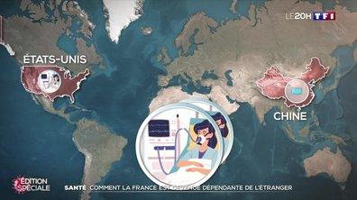 Santé : comment la France est-elle devenue dépendante de l'étranger ?