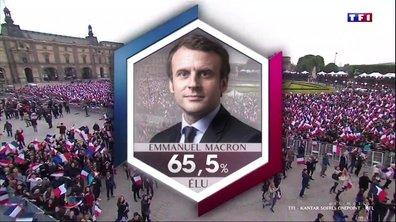 Emmanuel Macron élu président de la République française