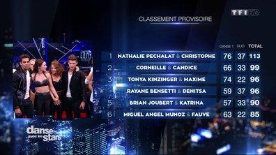Danse avec les Stars 5 - OFFICIEL : Le classement de la soirée du samedi 8 novembre 2014