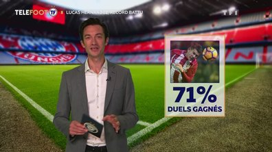 Bayern Munich : Lucas Hernandez, record battu