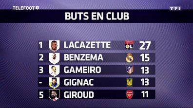 Equipe de France : Benzema veut revenir chez les Bleus