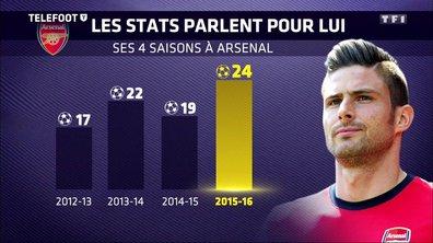 Equipe de France - Débat : Giroud a-t-il sa place ?