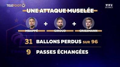 Equipe de France : Une attaque muselée face aux Pays-Bas