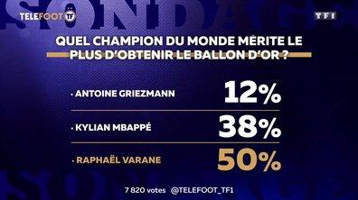 Quel Français mérite le plus le Ballon d'Or ? Pour vous, c'est Varane !